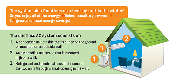 ductless air conditioner split air conditioner ductless air split systems