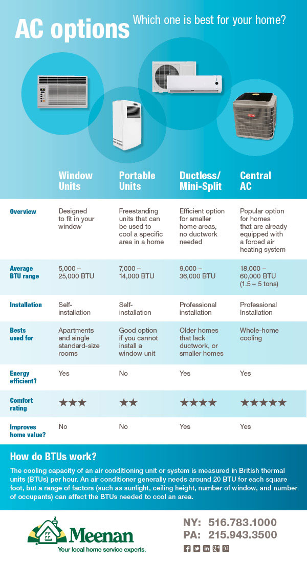 air conditioning options. air conditioning system options